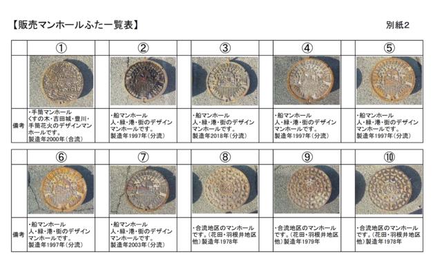 コレクター必見!?使用済みのマンホールのフタを豊橋市上下水道局が10枚限定(一人一枚まで)で販売。